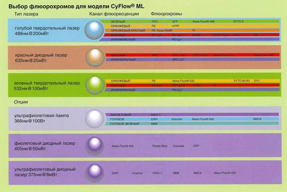 CyFlowML-fchrome