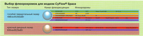 CyFlowSpace-fchrome